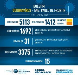 Read more about the article Boletim informativo Coronavírus – 27/09/21
