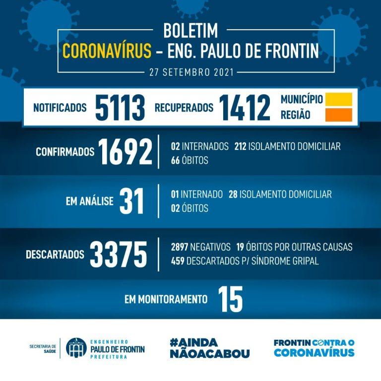 Boletim informativo Coronavírus – 27/09/21