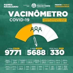 Vacinômetro Atualizado