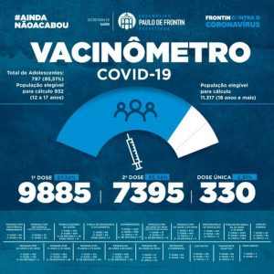 Read more about the article Vacinômetro